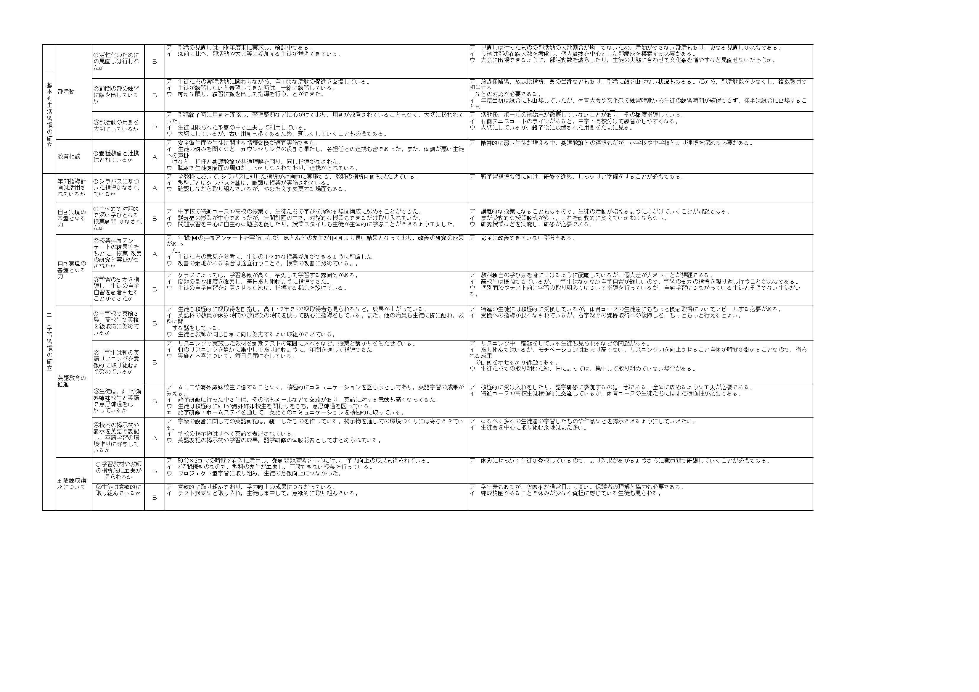 学校評価アンケート②